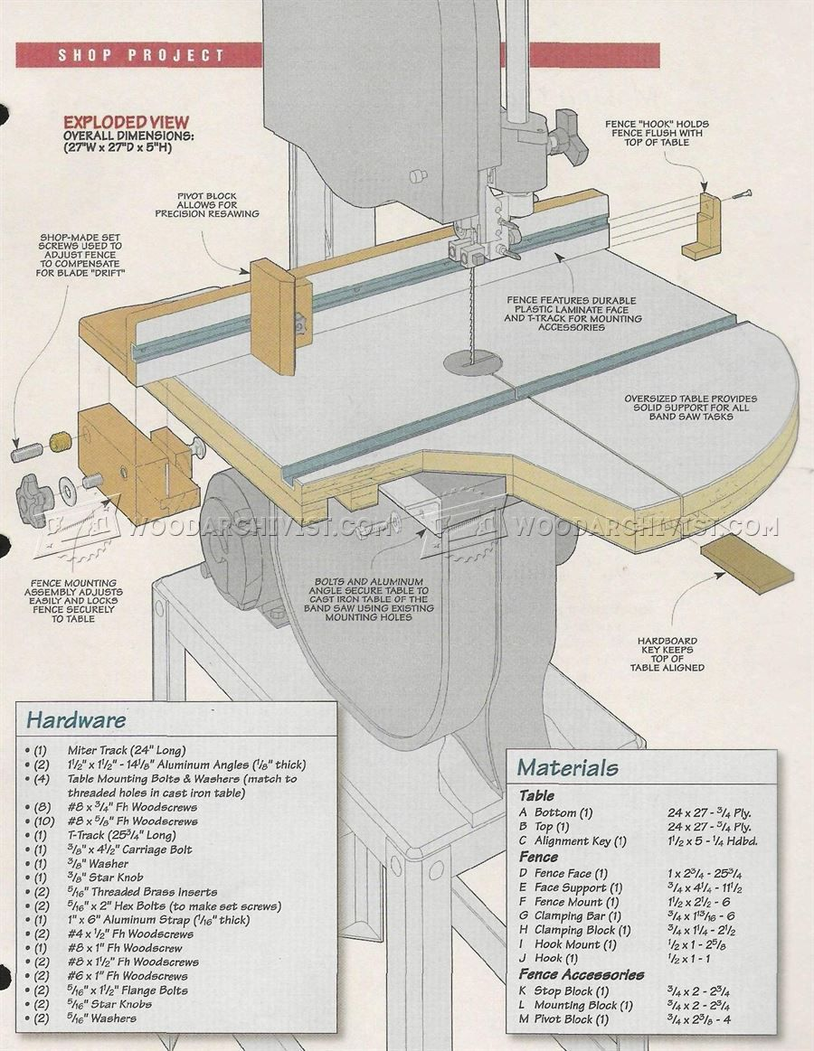 3224 Band Saw Table Plans Band Saw Bandsaw Woodworking Workshop Table Plans