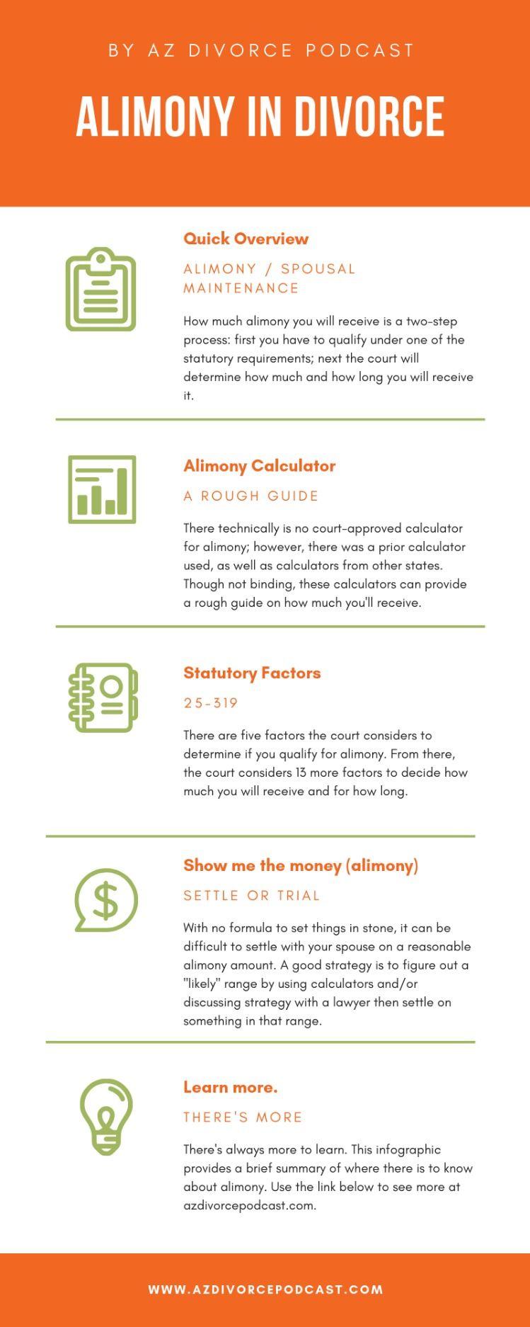 Alimony in Arizona a Divorce Guide Alimony, Divorce