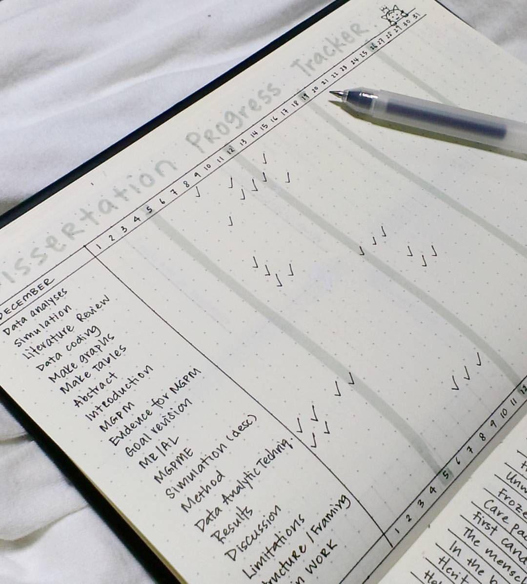 Dissertation Progres Tracker Planwithmechallenge Day Habit Bullet Journal Organization Planner In 5 Days