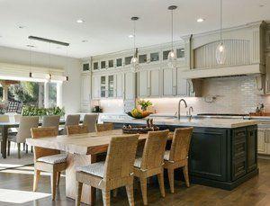 Lovely Designer Spotlight: LMK Interiors