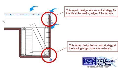 Eifs Exterior Insulation Finishing System Florida Building Envelope