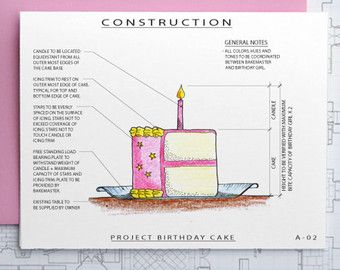 Happy Birthday Architectural Yahoo Image Search