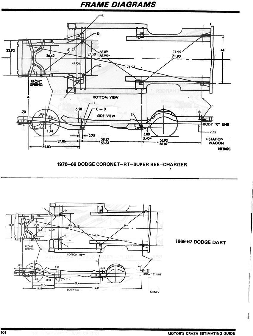 Pin by Anthony Wemmer on 19681970 Dodge Charger | Dodge charger, Diagram, Painting