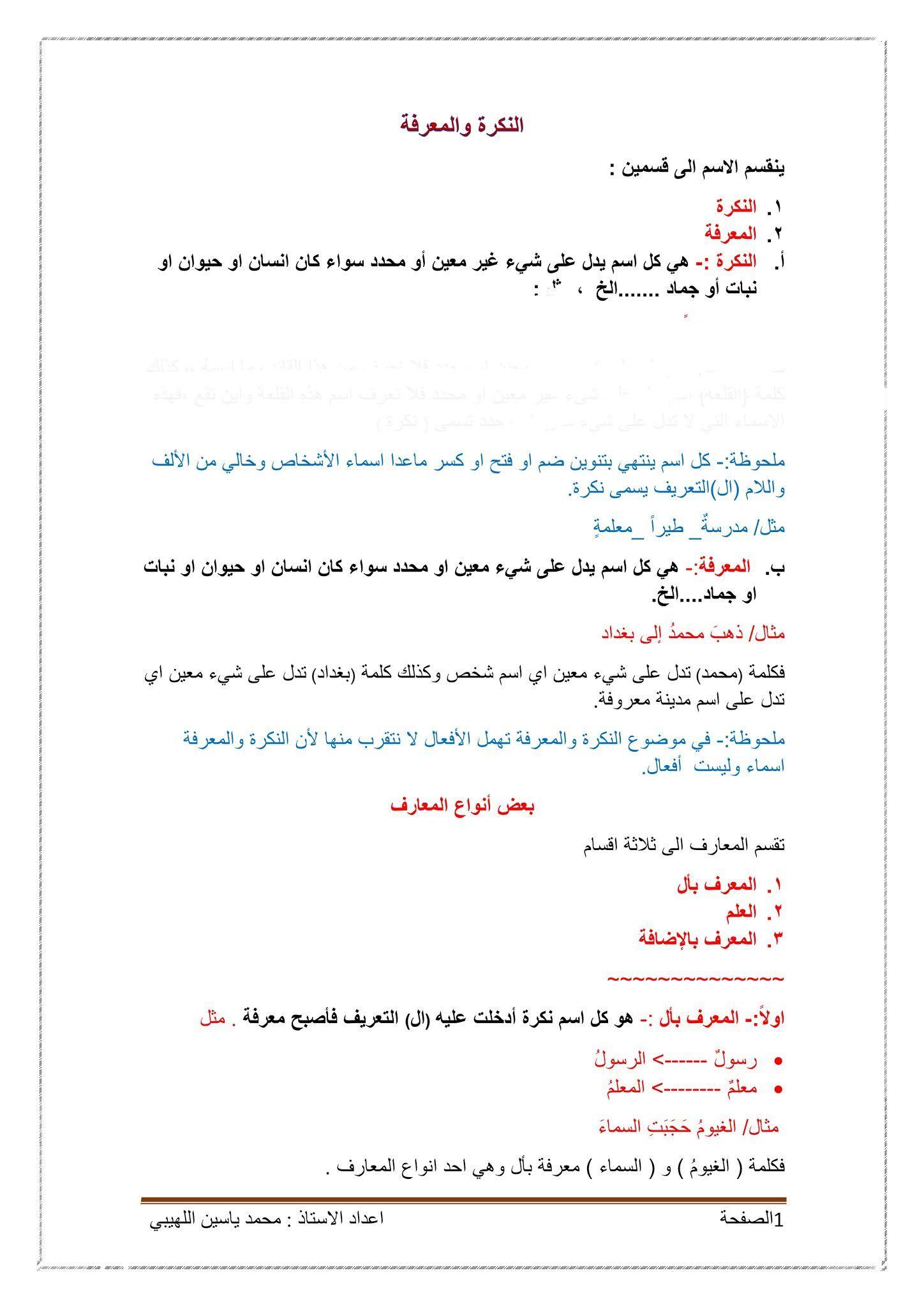اوراق ملخص اللغة العربية للصف السادس الإبتدائي إعداد الأستاذ محمد ياسين اللهيبي اهلا بكم متابعي موقع وقناة الاستاذ احمد مهدي شلال في هذا Blog Blog Posts Post