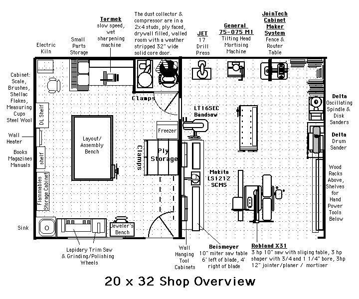 Image result for norm garage workshop floor plan carport for Garage shop floor plans