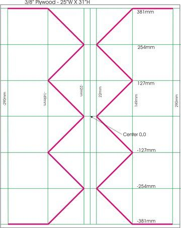 how to make a tv antenna get more channels