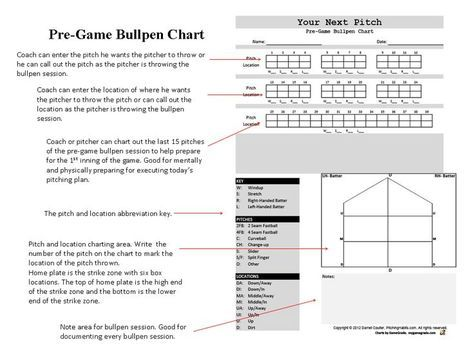 pitching chart college pitching charts u2013 2001 ford truck wiring diagram