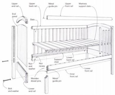 Baby Crib Wood Plans Woodencraft Cta Cribs Woodworking