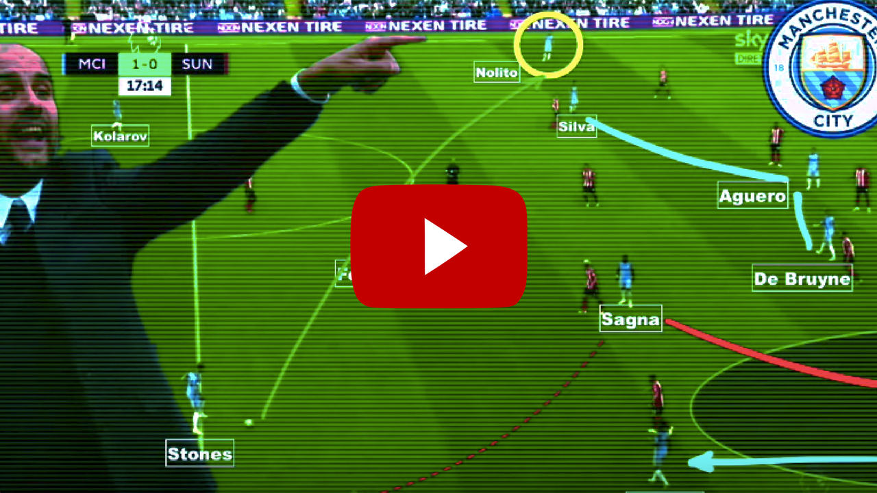Manchester City Pep Guardiola Tactics The Best Soccer Football Videos And Articles On The Web For Socc Pep Guardiola Manchester City City Travel Photography
