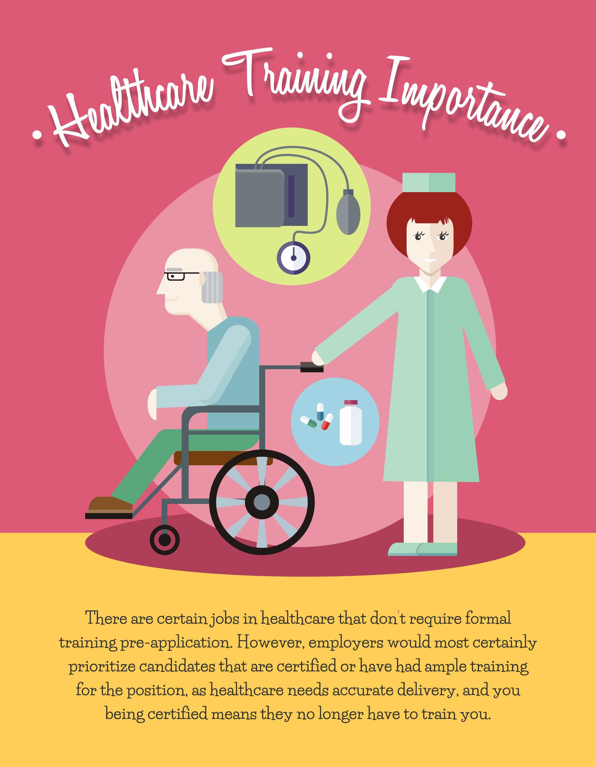 Healthcare Training Importance. Healthcare Training