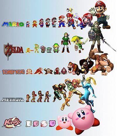 Evolutionsspiele