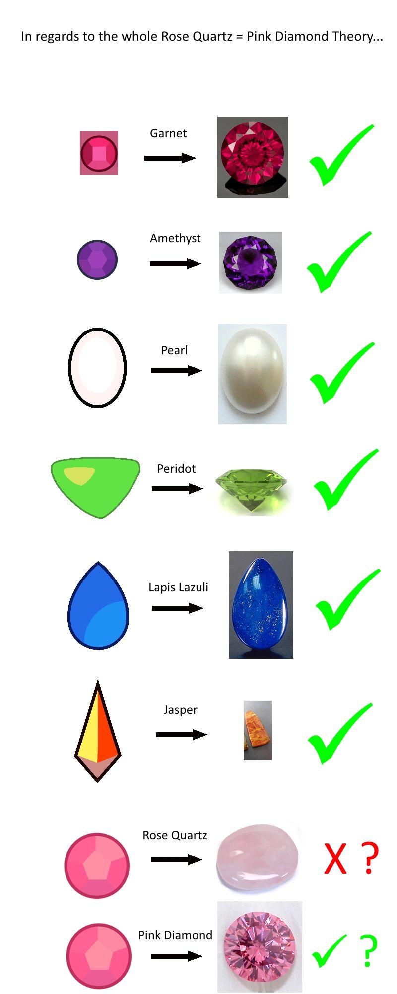rose quartz stone meaning