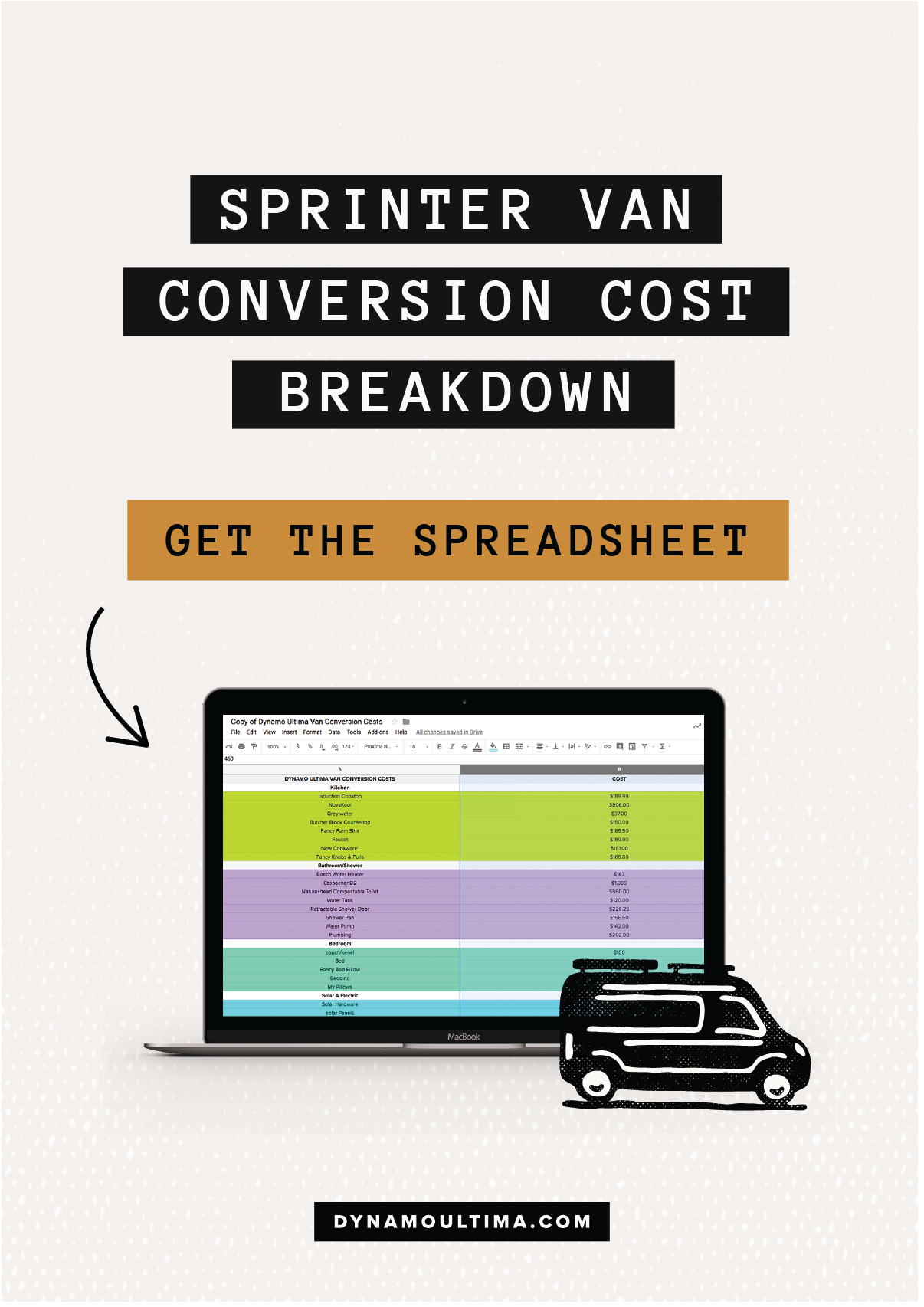 Sprinter Van Conversion Cost Breakdown Get Our Free Copy And Paste Spreadsheet To Track Your