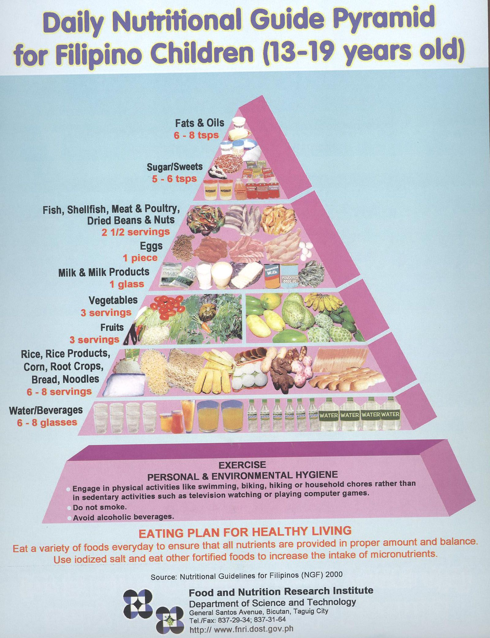 13 19 Years Old Food Pyramid Food Pyramid Servings Healthy Diet Recipes