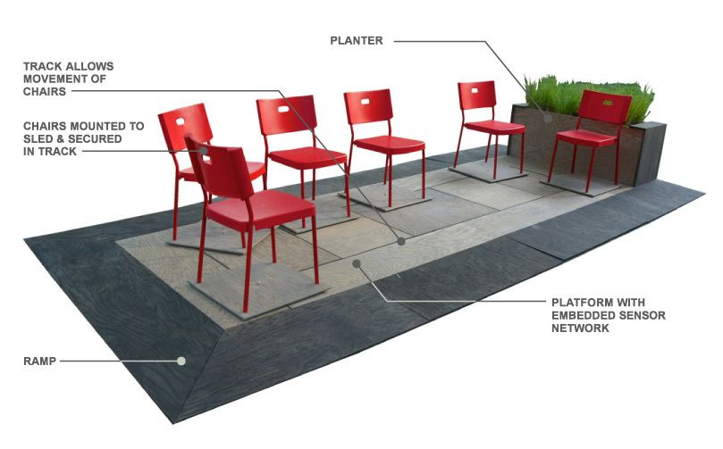 More Of Chair Bench Project Diagram Explaining System Outdoor Furniture Sets Chair Bench Landscape Projects