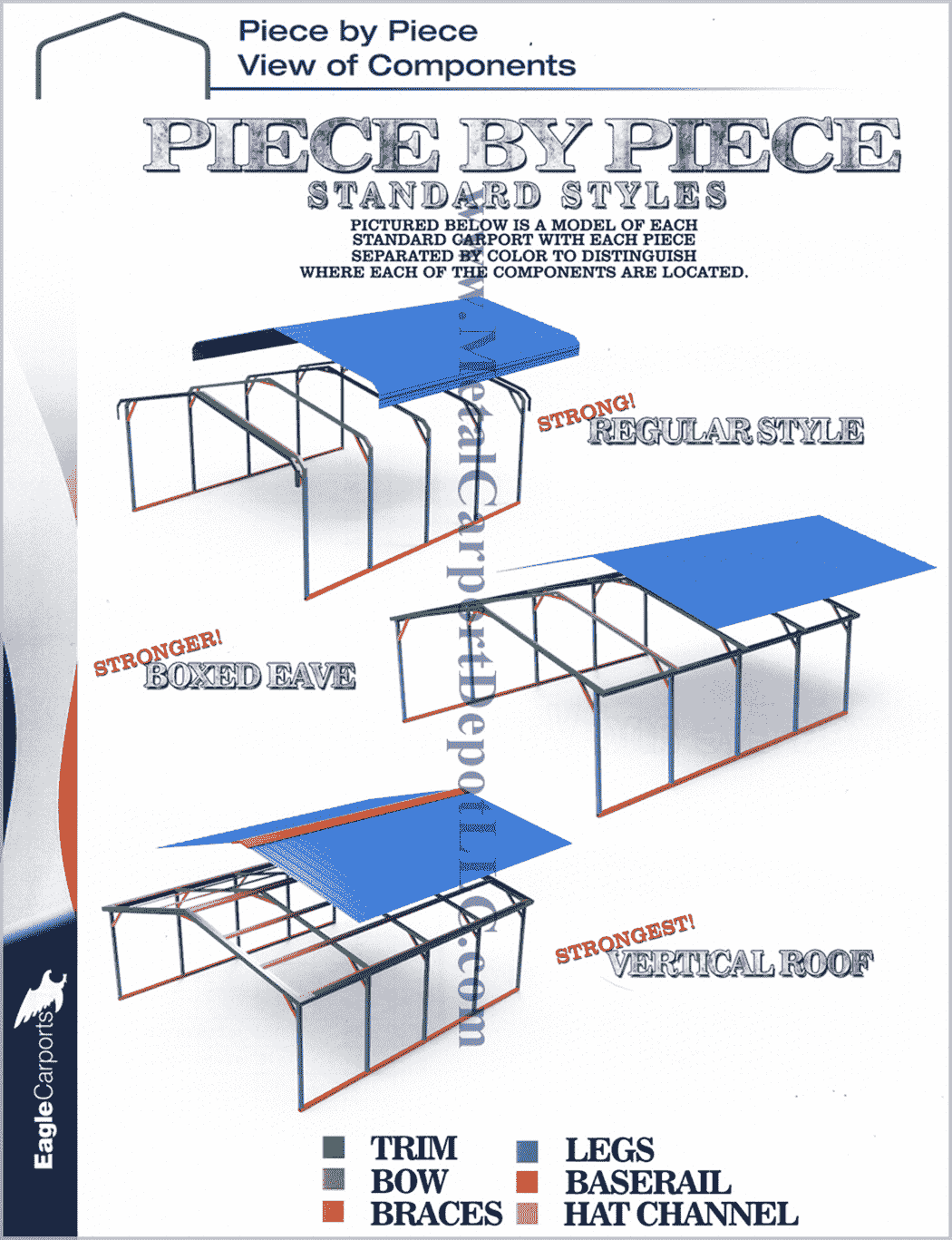 Answers to FAQ about Metal Carports & Metal Buildings in