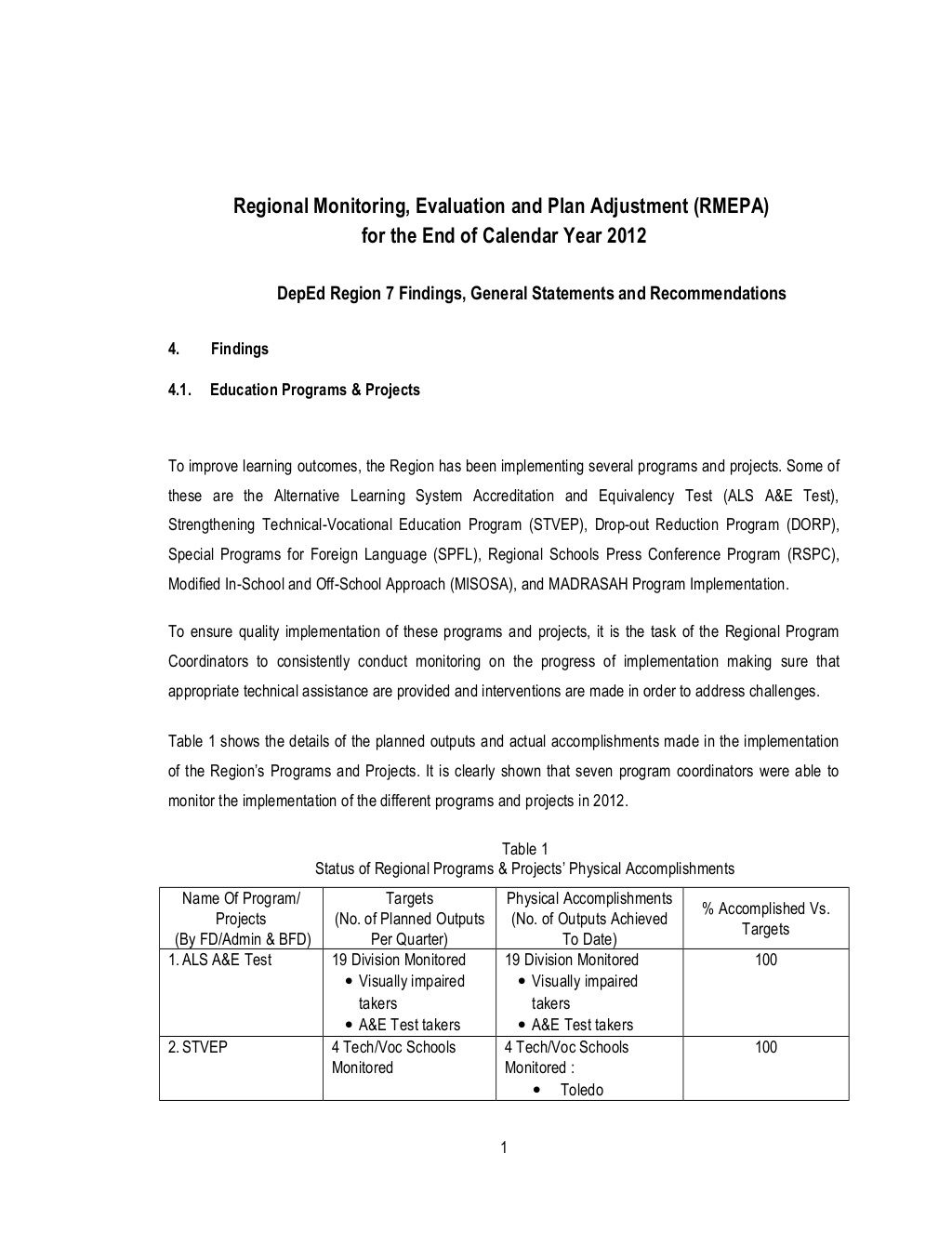 Deped Region  QaadS Report On Regional Monitoring Evaluation