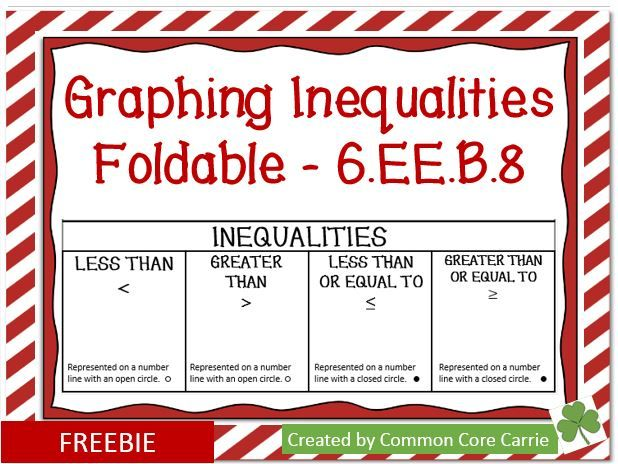 Freebie This Product Includes A Free Inequality Foldable Students Can Reference Various Exa Graphing Inequalities Inequality Foldable Upper Elementary Math