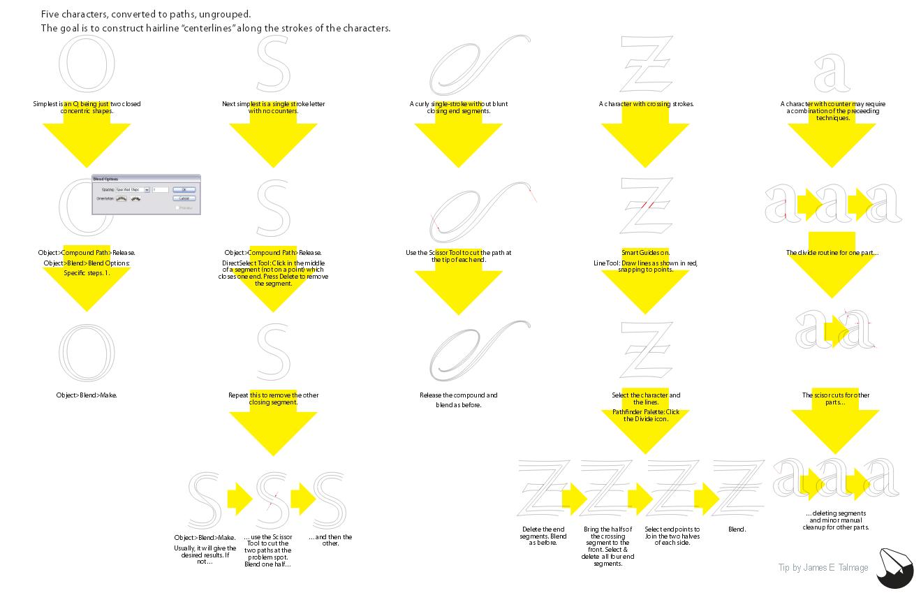 How to find Glyph Centerlines   Design Tutorials & Resources
