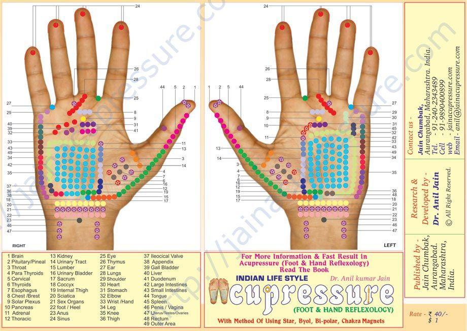 Free Downloads Reflexology Foot Chart | On Acupressure ...