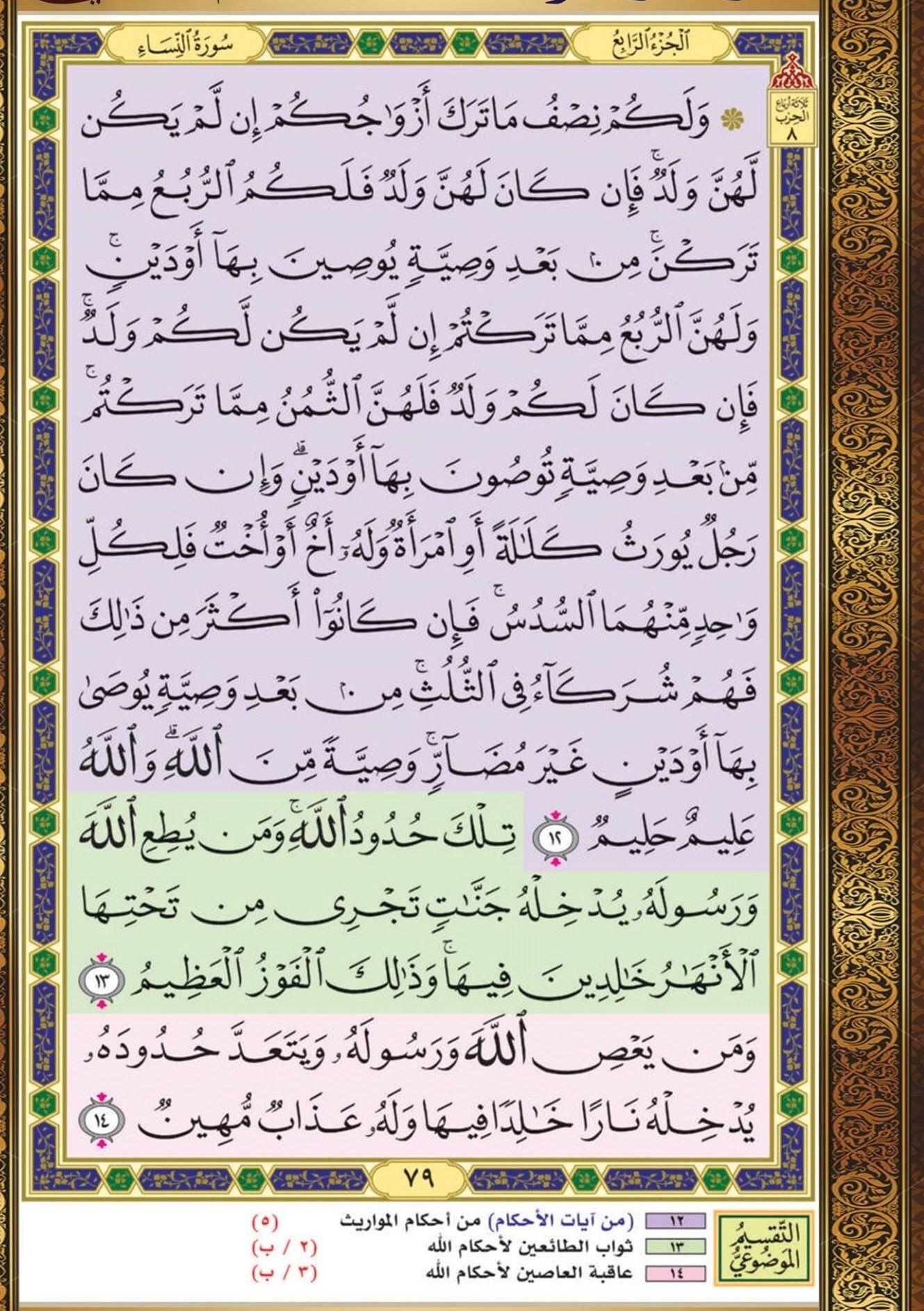 ١٢ ١٤ النساء مصحف التقسيم الموضوعي Quran Verses Verses Quran
