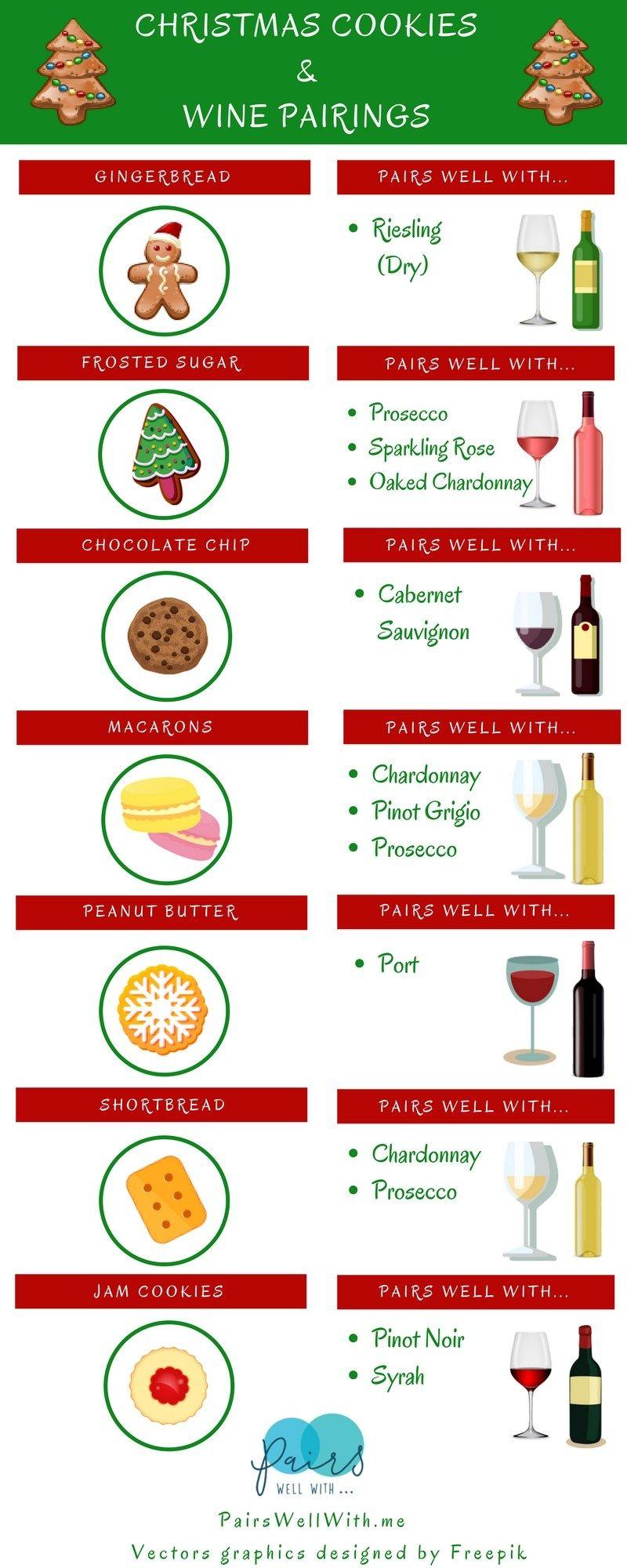 Christmas Cookies Wine Pairings Pairs Well With Wine Food Pairing Wine Pairing Wine Recipes