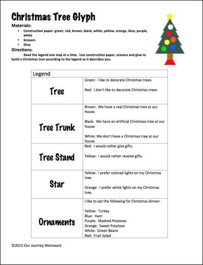 Christmas Glyphs: A Fun Graphing Activity | Homeschool-Christmas ...