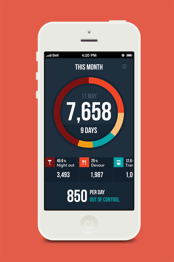 Expenses manager app on Behance