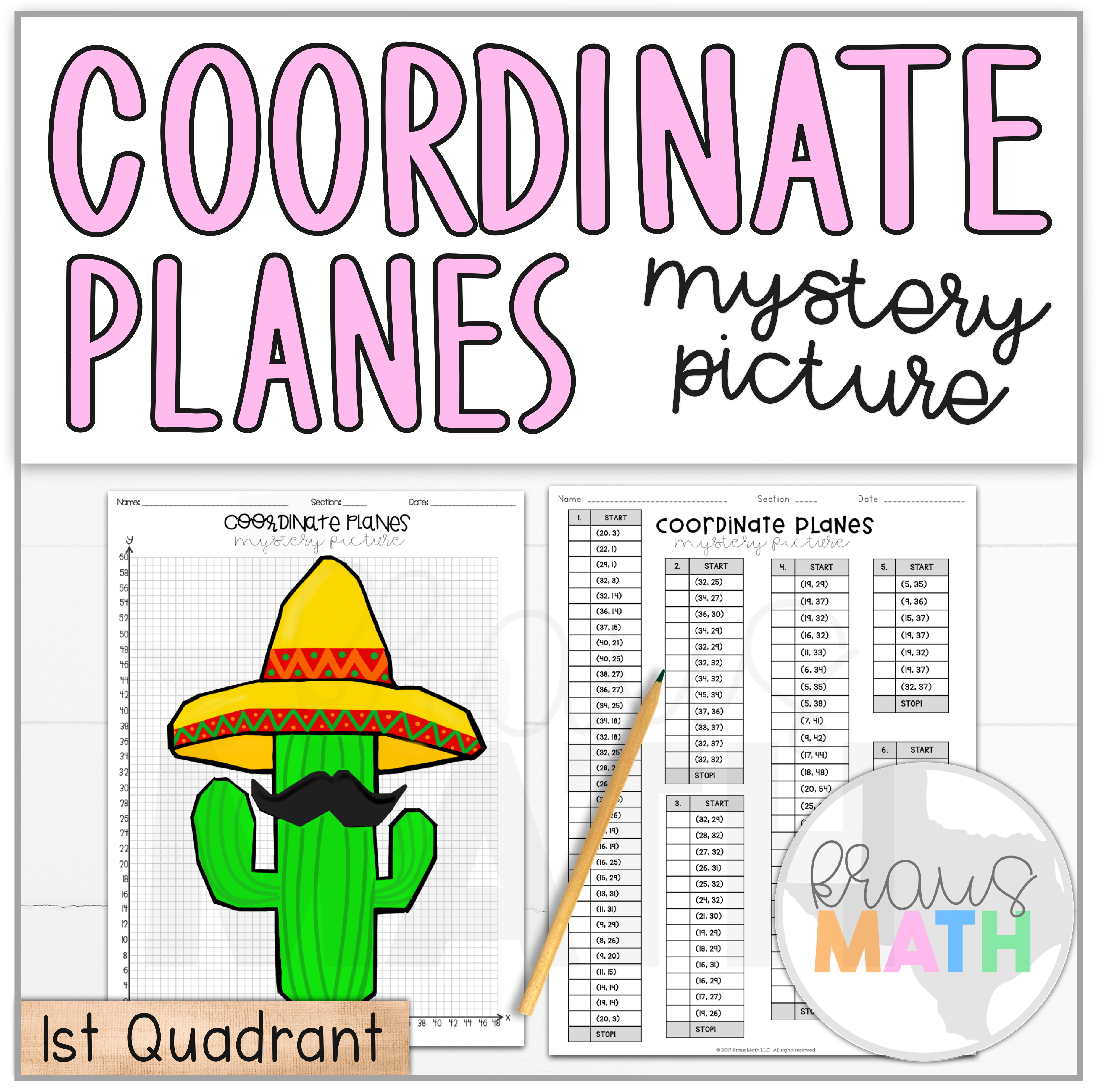 Cinco De Mayo Cactus Coordinate Plane Activity 1st