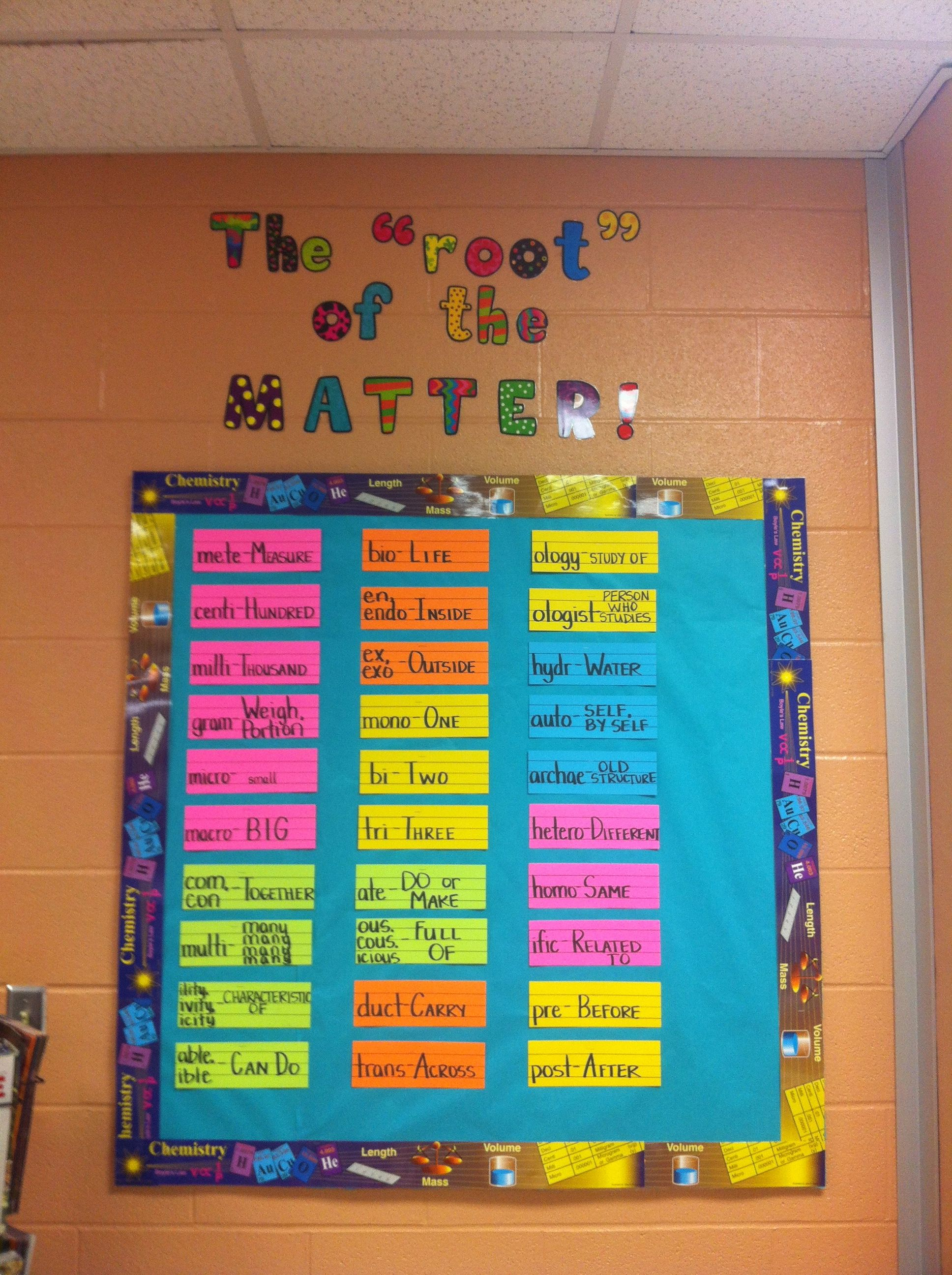 Root Words Wall For A Science Classroom Great Science Ideas