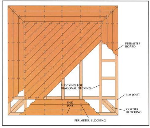 Image Result For Frame Deck Picture Frame Diagonal Deck Pictures Building A Deck Deck Framing