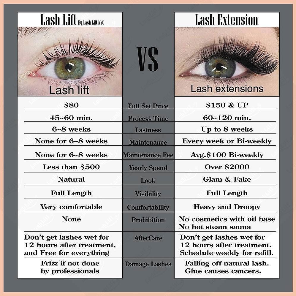 a136fbac925 Lash Lift vs Lash Extension Many people are still questioning the  difference bet. Lift and Extension.l so I am reposting here. Please contact  us at 212 401 ...