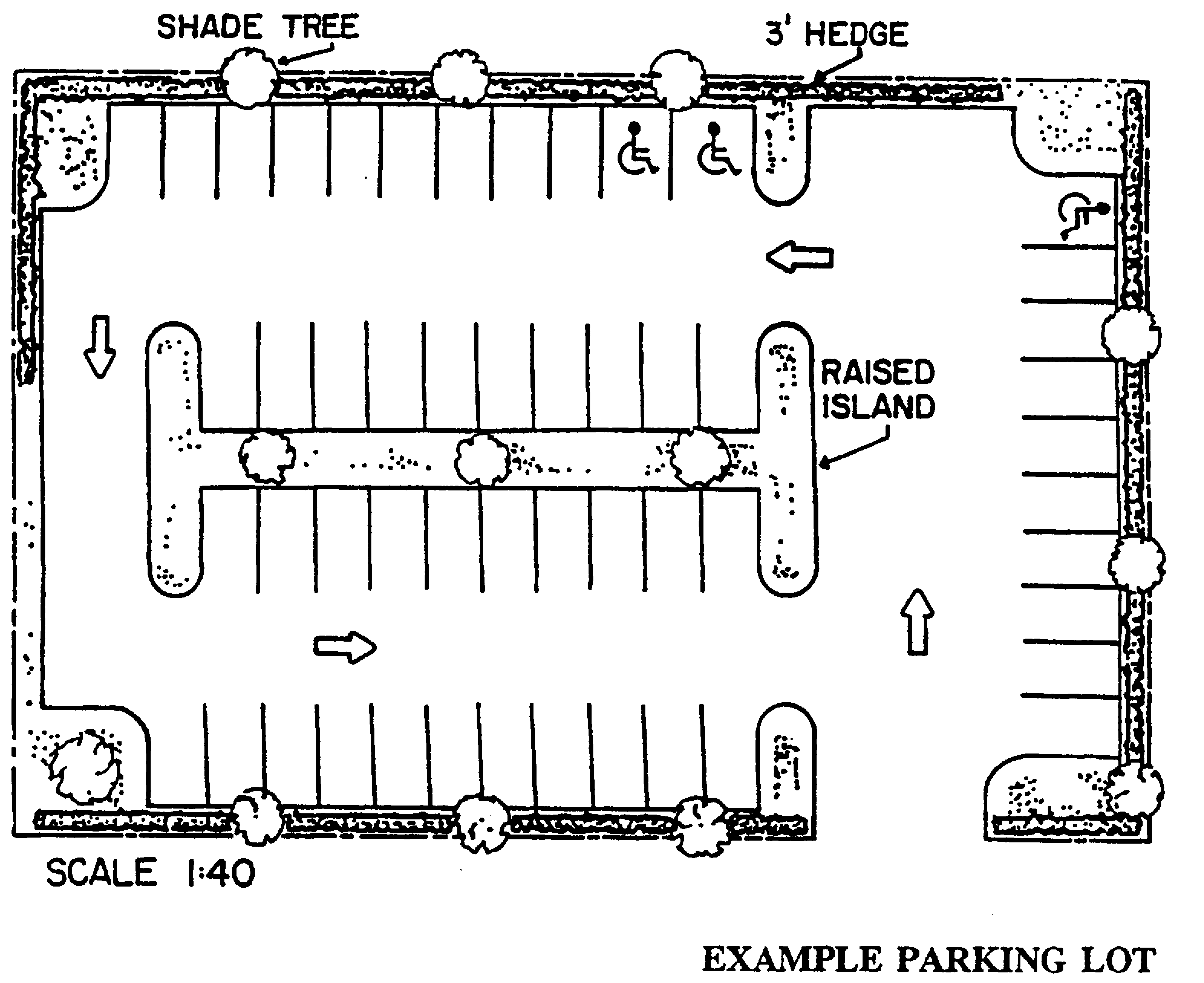 Parking lot space dimensions for Lot plan search