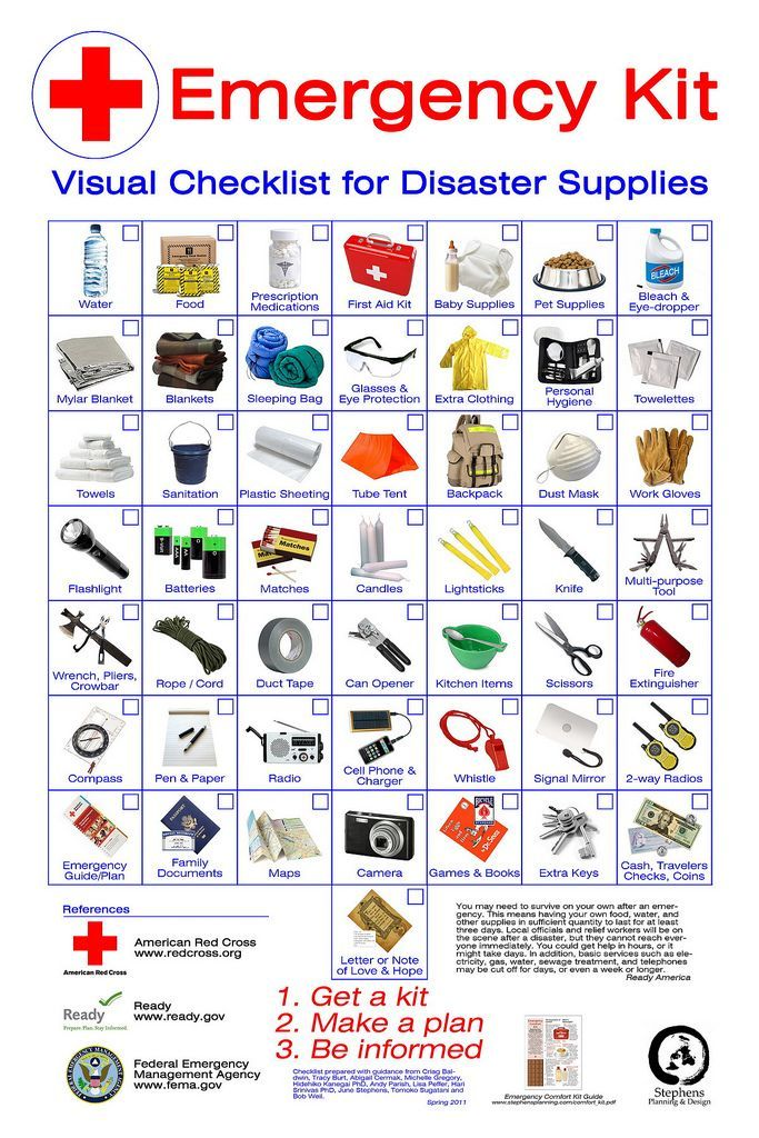 visual checklist for disaster supplies american red cross emergency kit