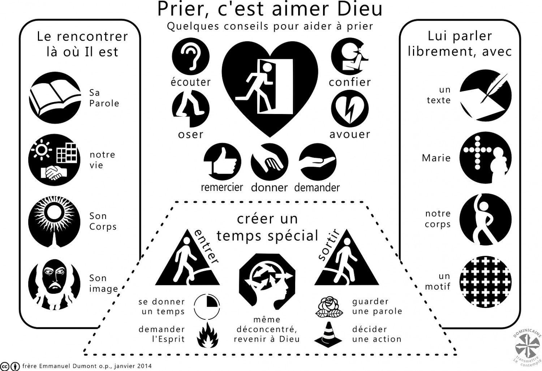 la Prière Infographic