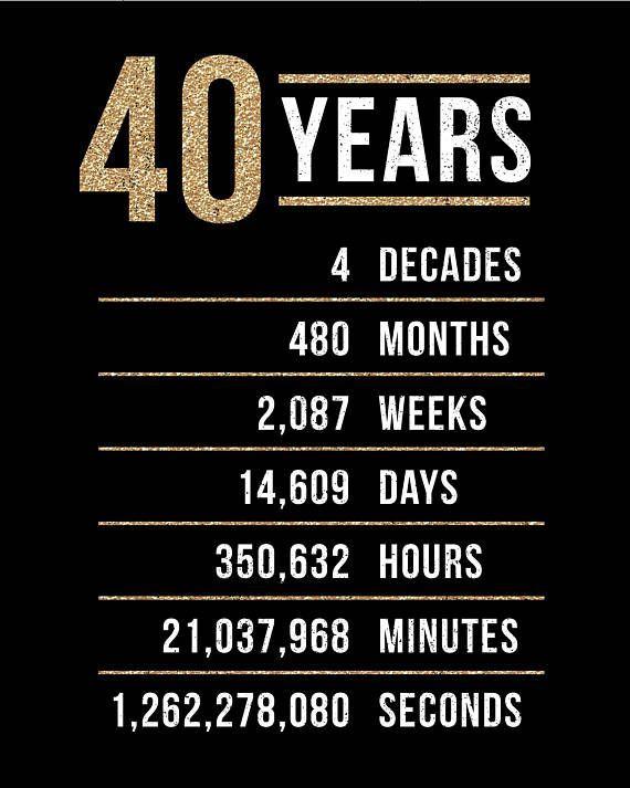 40 Geburtstag Schwarz Und Gold Glitter Druckbare Zeichen 40 Mit