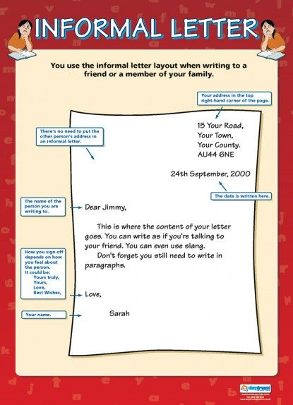 Informal Letter Format Address. format of informal letter Informal Letter Poster  Writing Pinterest English Language