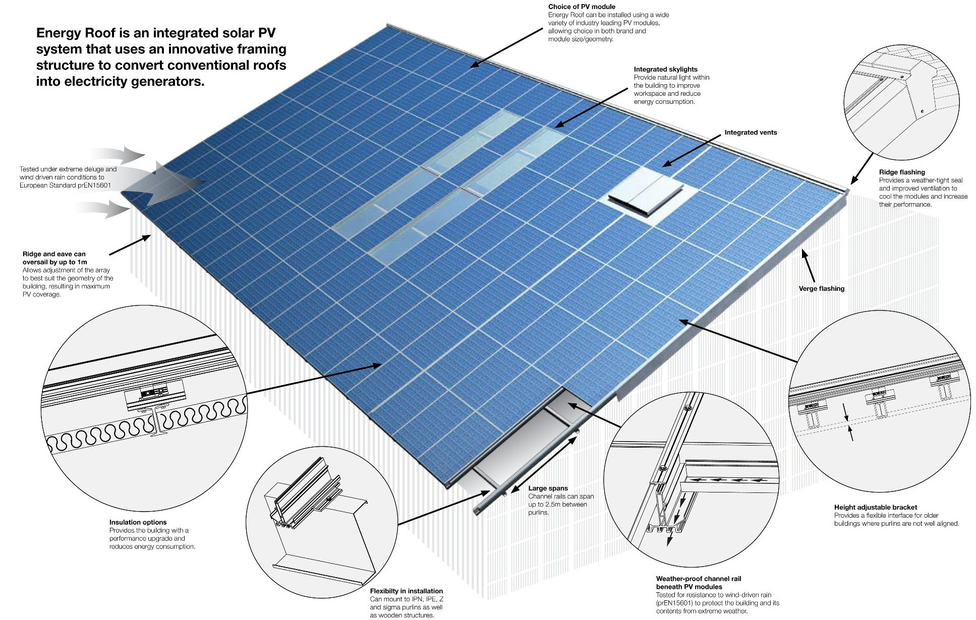 Photovoltaics Solar Roof Architecture Solar Roof Tiles