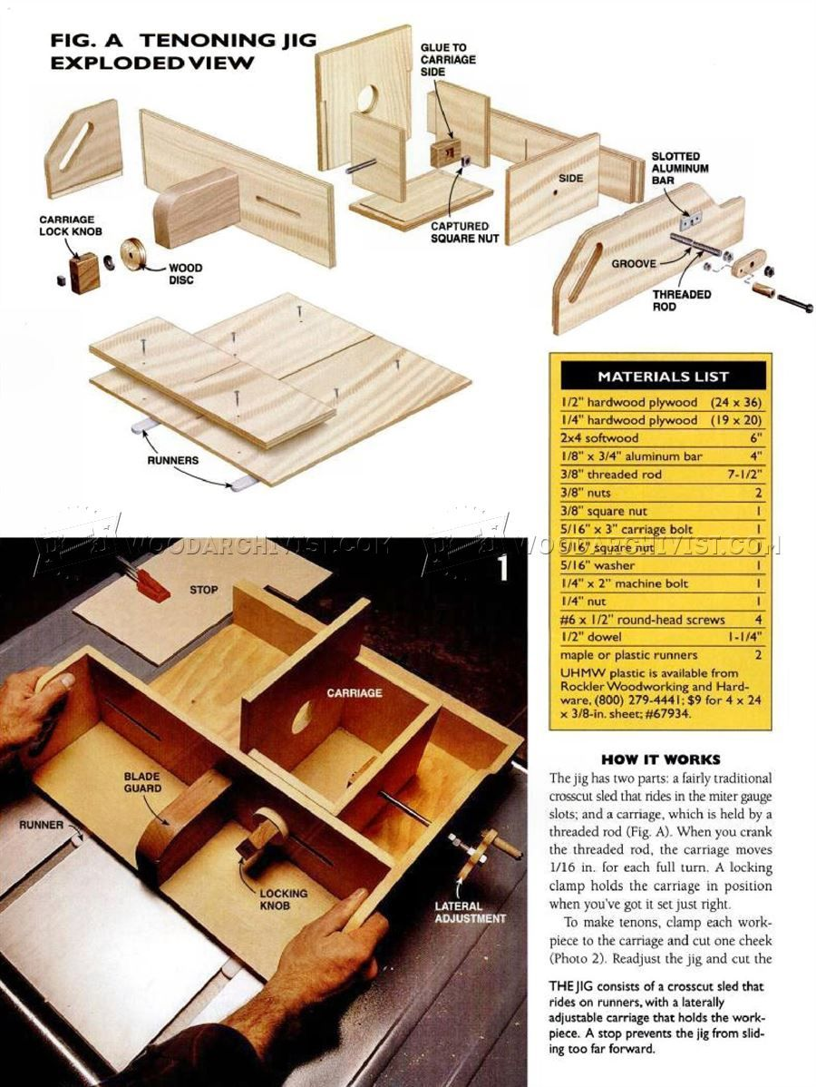 Diy Table Saw Tenon Jig Joinery Woodworking Saws Diy Table Saw Best Woodworking Tools