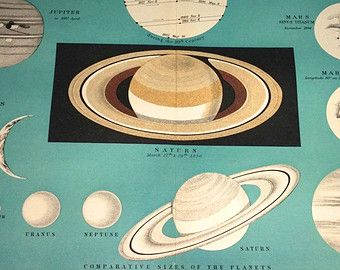 Large 1908 antique colour engraving chart solar system vintage large 1908 antique colour engraving chart solar system vintage astronomy chart print ccuart Images