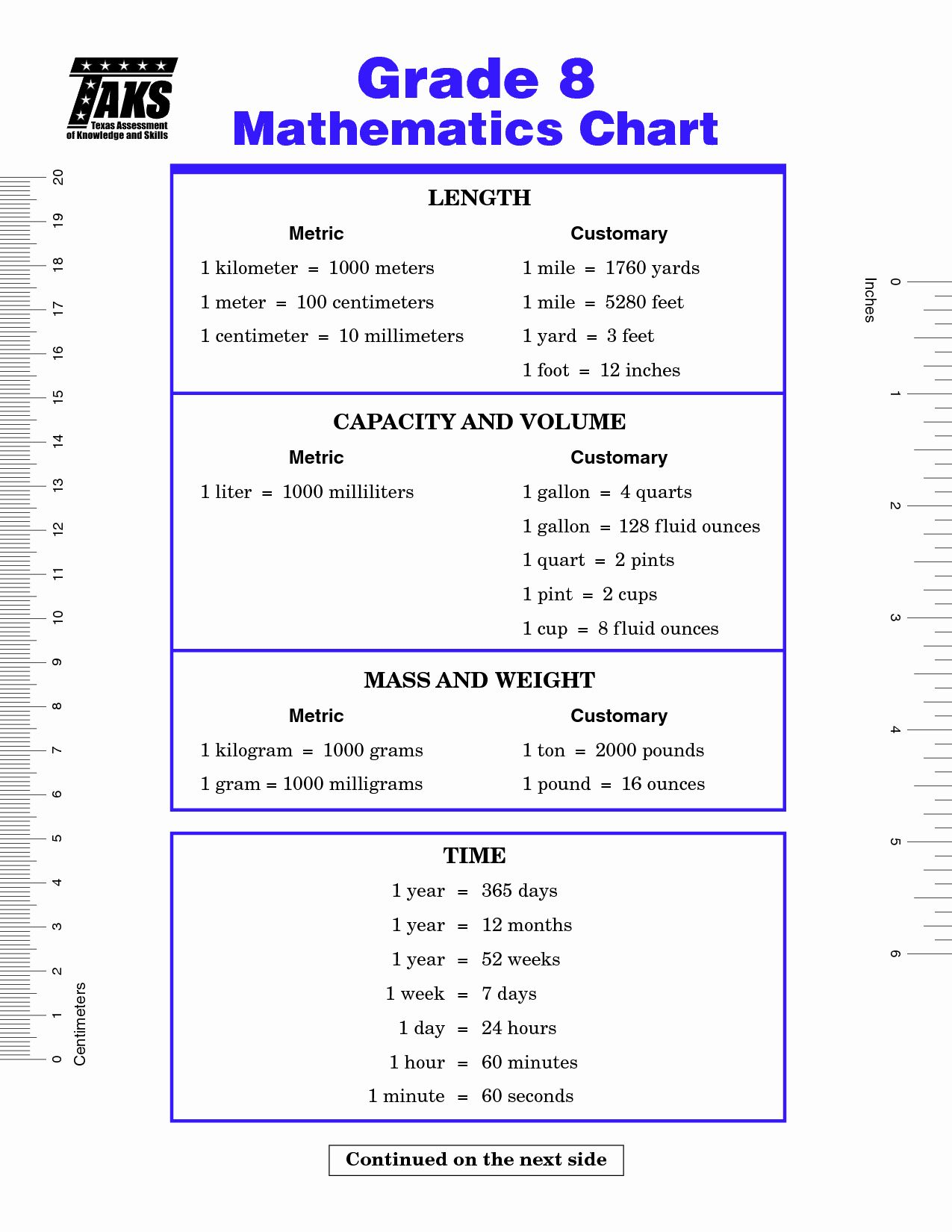Measuring Chart For Math Beautiful Staar Conversion Chart