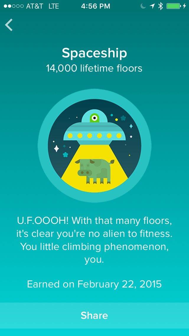 Fitbit Badges List The Ultimate Guide To Fitbit Step