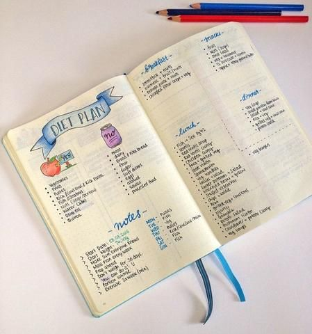 15 Health and Fitness Bullet Journal Pages for Weight Loss