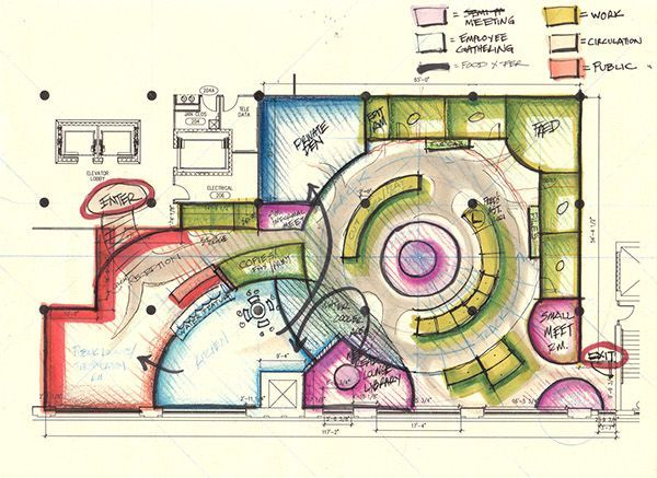 Image result for zoning interior design architectural for Architecture zoning diagram