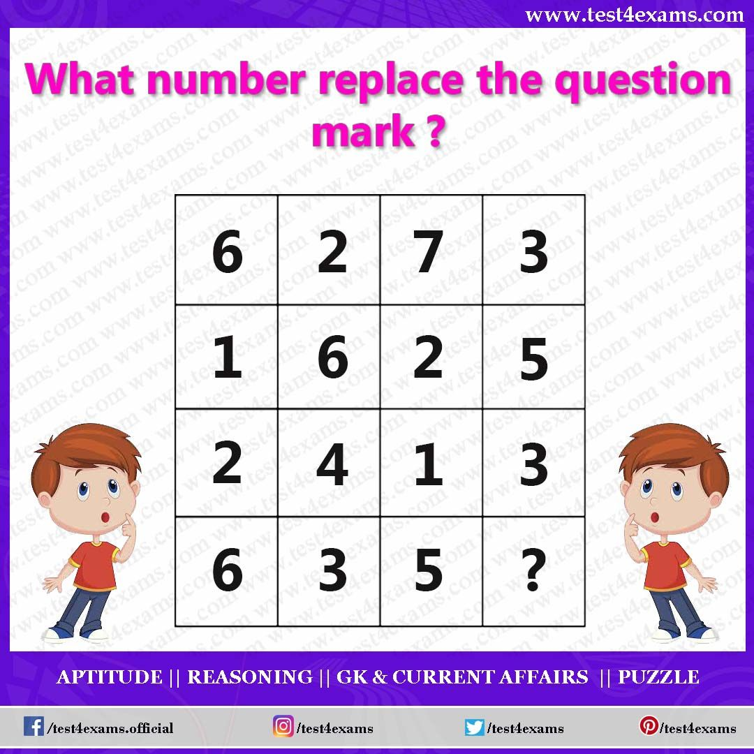 What Number Replaces The Question Mark Brain Teasers Riddles
