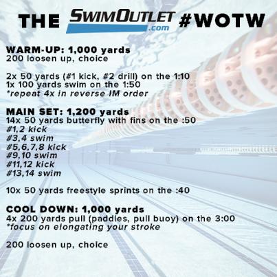 Swim Set Swimming Workout Competitive Swimming Workout Swimming Drills