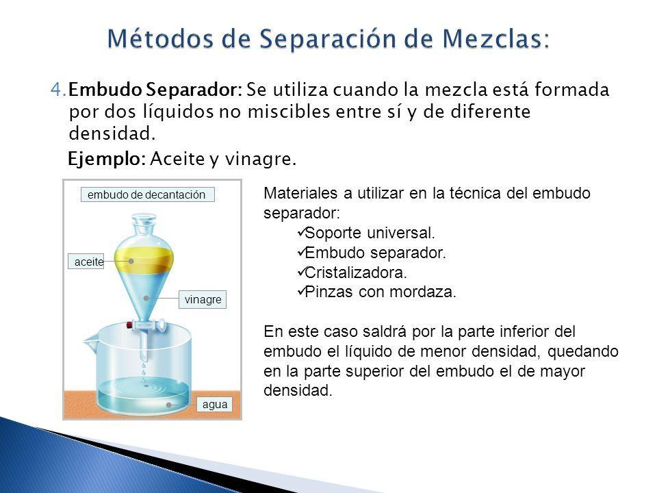 Decantacion Buscar Con Google Separacion De Mezclas Embudo Separador