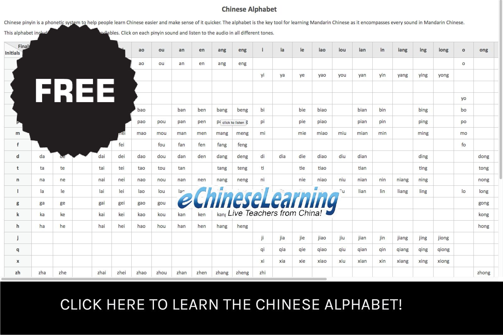 Pin By Echineselearning On Chinese Learning Resources