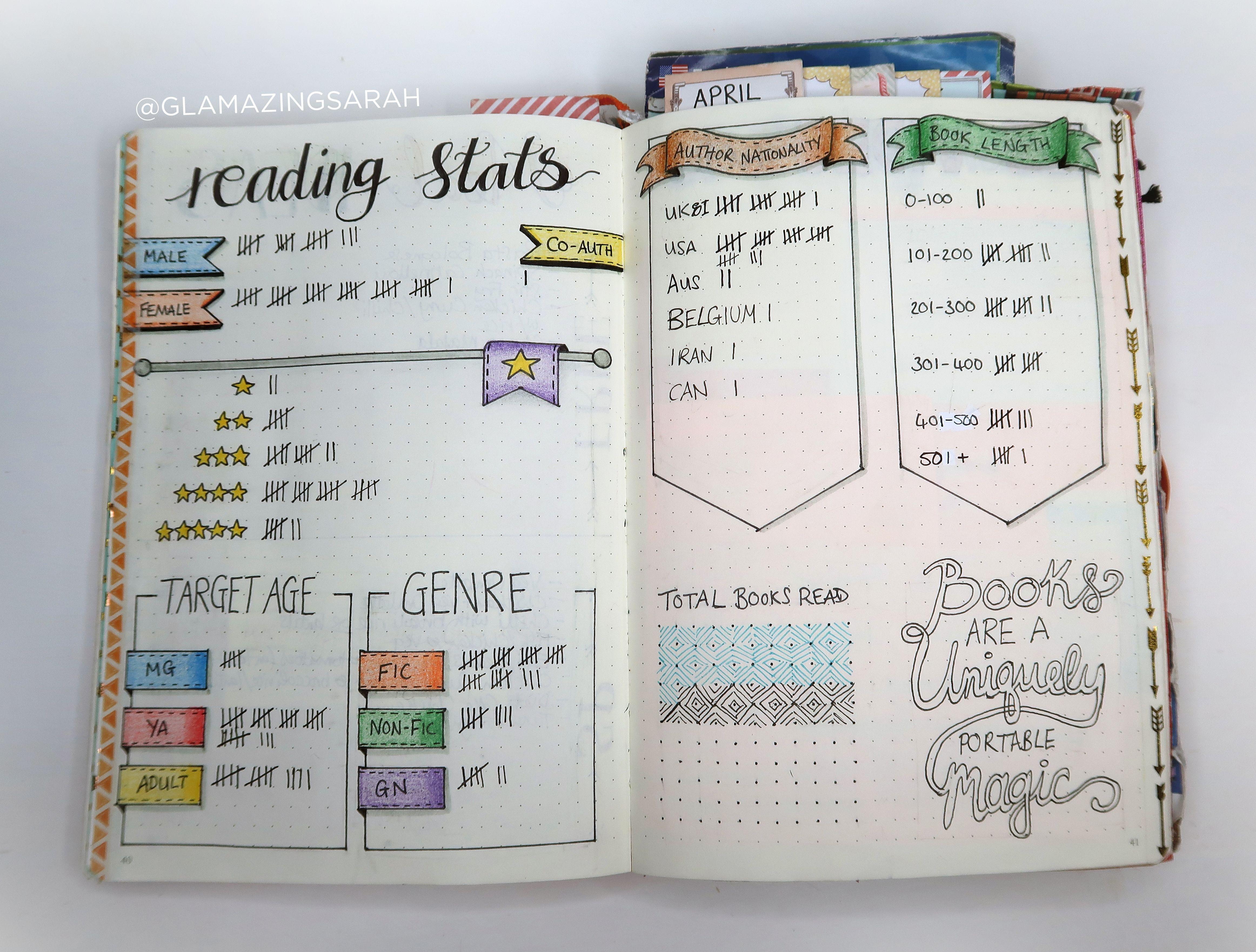 Bullet Journal Reading Stats Tracker Book Statistics Bullet Journal Writing Bullet Journal Books Reading Journal