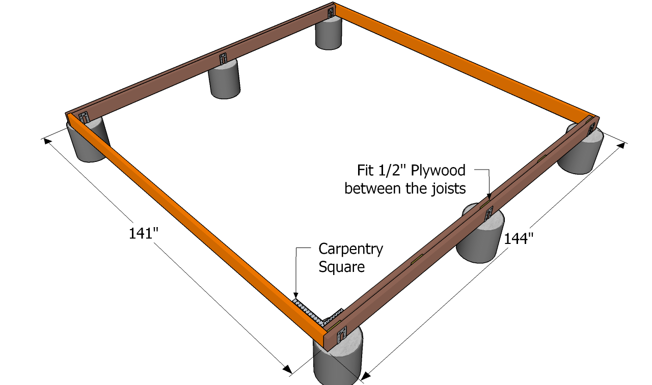 Installing the rim joists Ground level deck, Ground